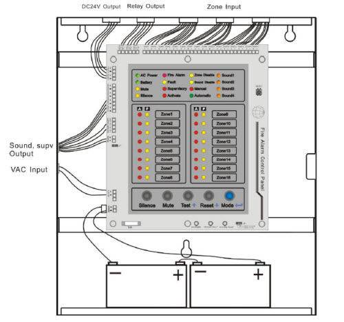16 zone fire alarm control panel meet ul 864, en 54 standard16 Zone Fire Alarm Control Panel Meet Ul 864 En54 Standard #13