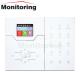 Intelligent Security Control panel