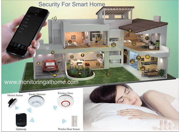zigbee smart home solution. Black Bedroom Furniture Sets. Home Design Ideas